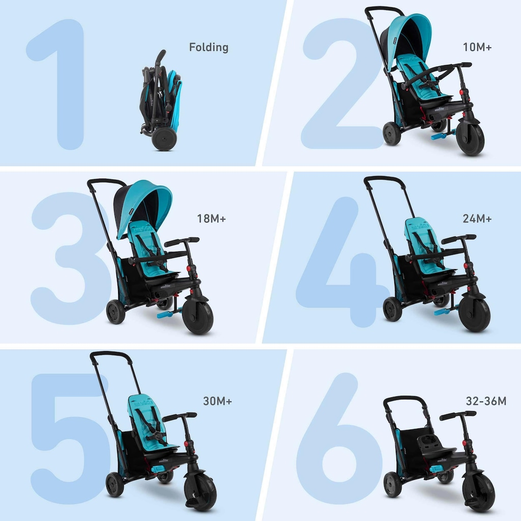 smarTrike® Dreirad »smarTfold 400S, blau/schwarz«