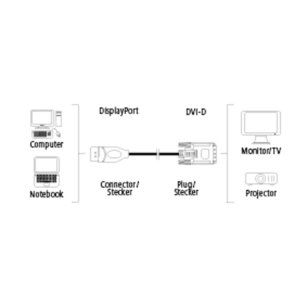 Hama DisplayPort-Adapterkabel für DVI, 1,80 m