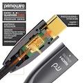 Primewire HDMI-Kabel »Optisches 4K 60Hz Videokabel«, HDMI, 2000 cm, 2.0b Glasfaser mit Aluminiumstecker