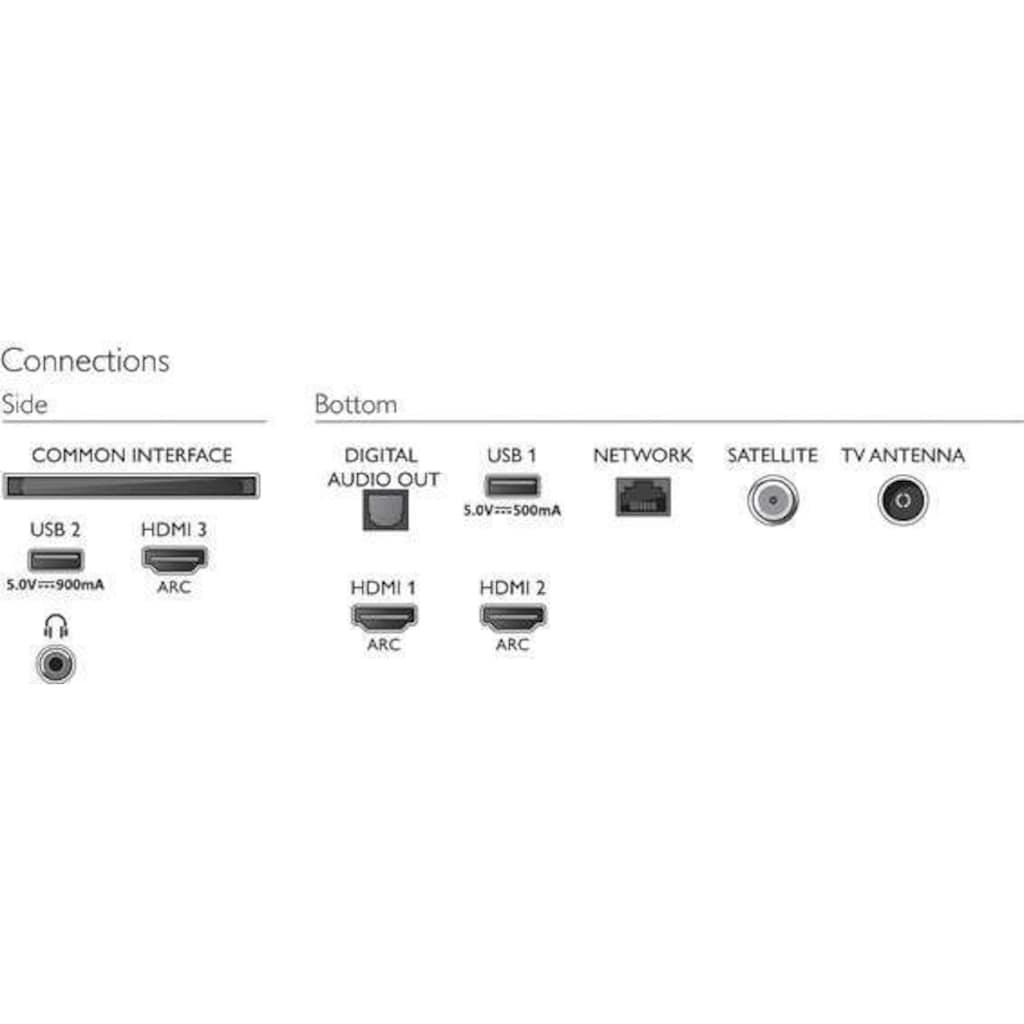 "Philips LED-Fernseher »58PUS7555/12«, 146 cm/58 "", 4K Ultra HD, Smart-TV"