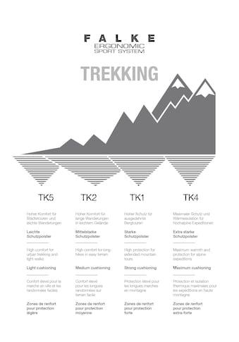 FALKE Wandersocken TK2 Long Trekking (1 Paar) kaufen